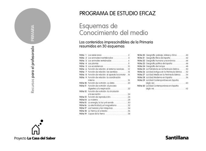 Esquemas C. del Medio (6º de Primaria)