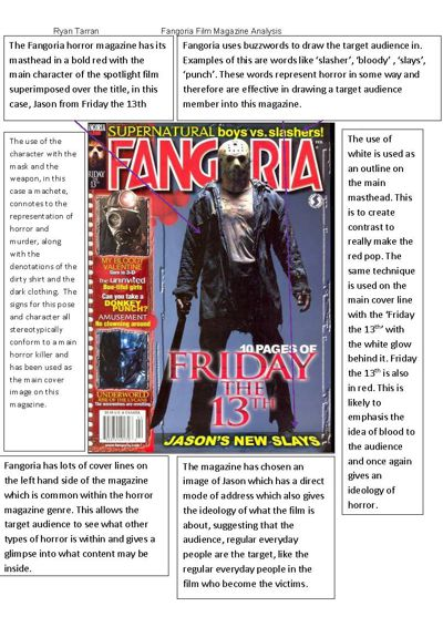 Horror Film Magazines Analysis