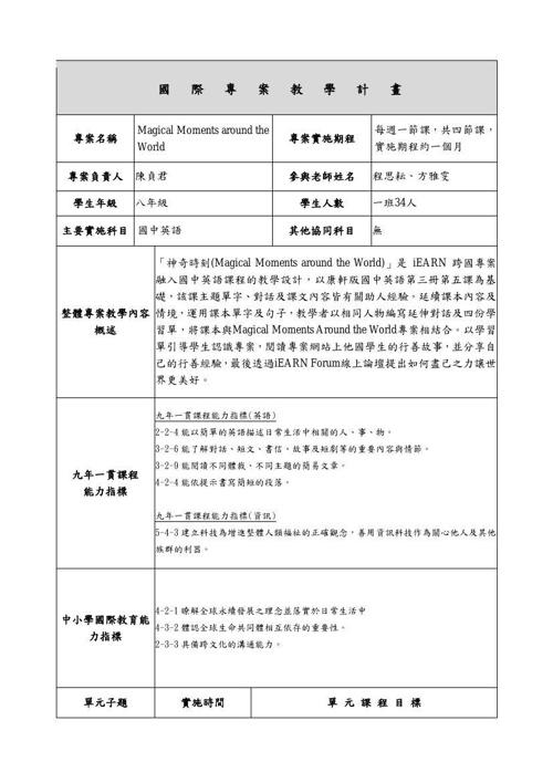 201305專案計劃書範例含學習資源