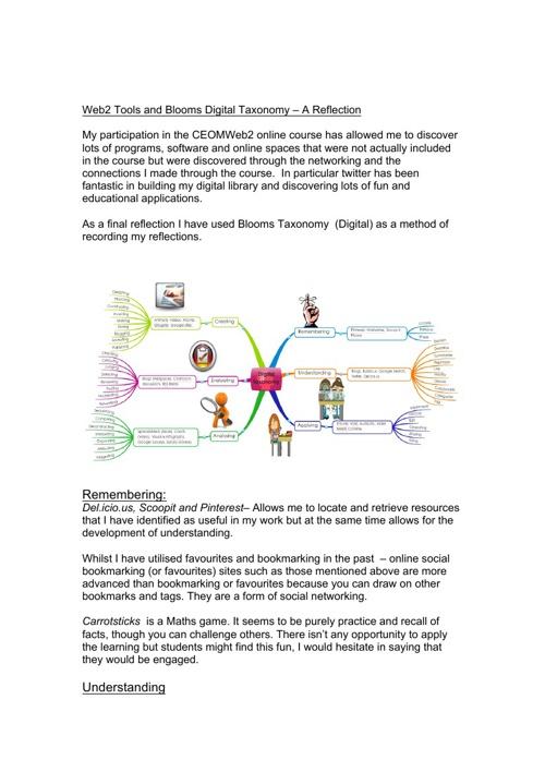 Digital Taxonomy and Web2