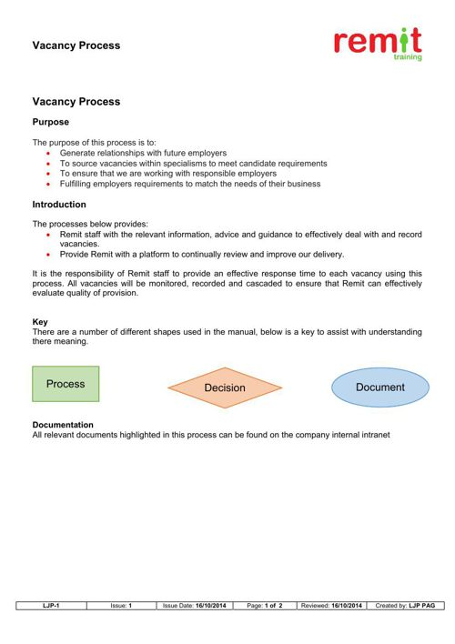 Learner Journey Processes Test