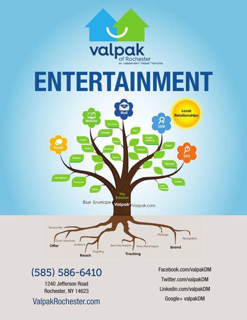 Valpak of Rochester Entertainment
