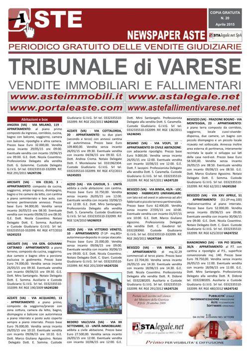 Varese aprile 2015