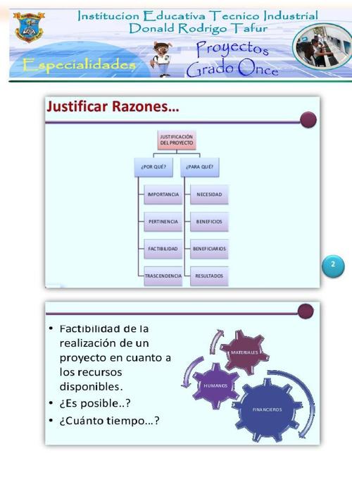 Actividad 5 Introduccion Justifiación.