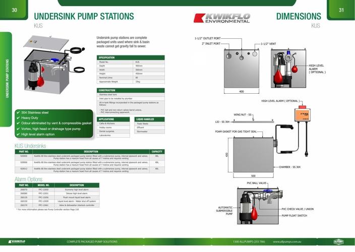 KUS Undersink Pump Stations