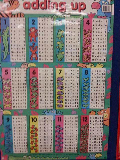 Maths Day 2013