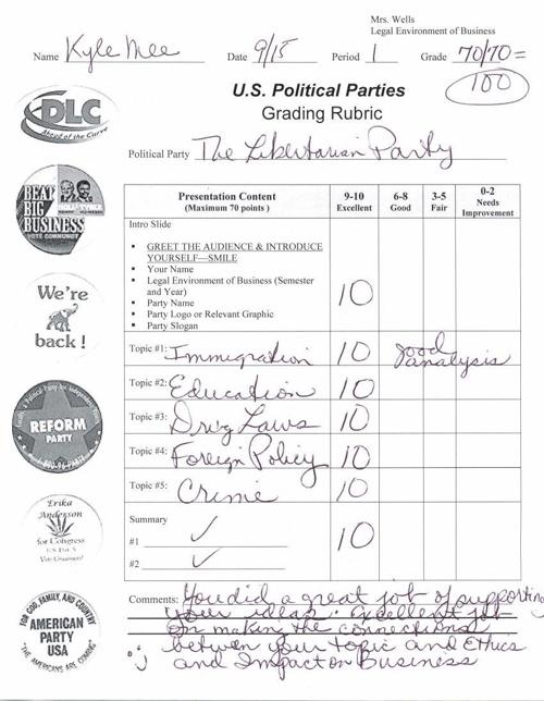 US Political Parties Student Rubrics