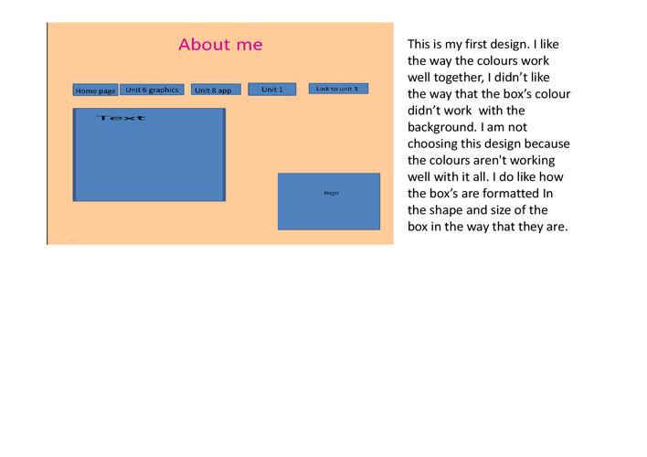 Design reiview