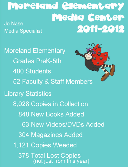 2011-2012 Moreland MC Year in Review