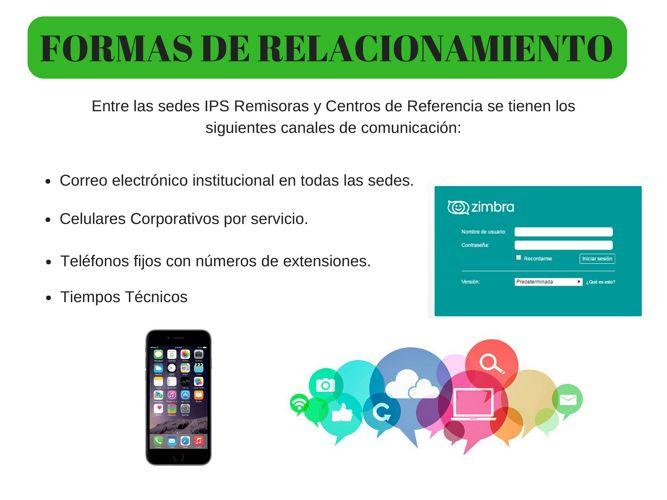 FORMAS DE RELACIONAMIENTO