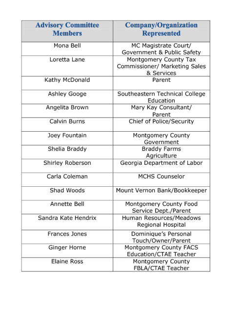 Copy of Advisory Committee