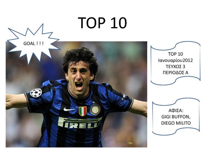 Top_10_mart_2012
