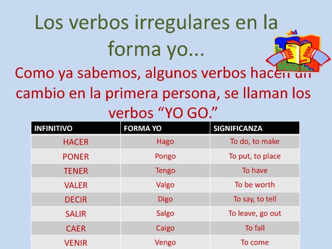 Los verbos irregulares en la forma yo