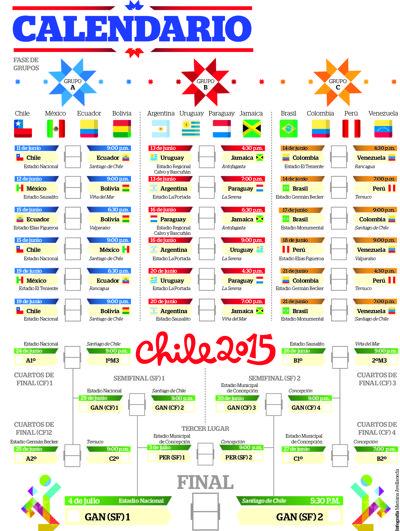 COPA AMÉRICA CALENDARIO 2015(1)