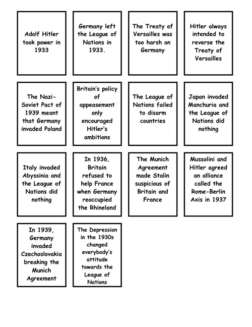 9. Why did war break out? - Card Sort