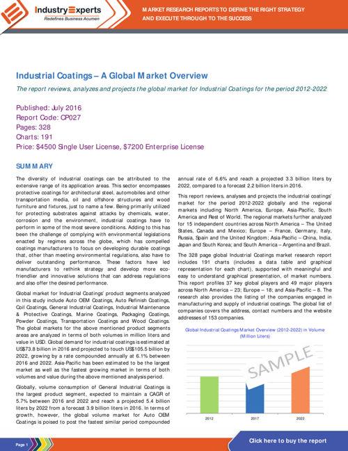 Growing Demand from Auto OEM to Lead Global Industrial Coatings