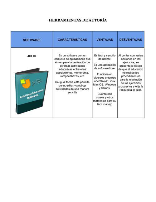 Herramientas para el desarrollo de software ducativo