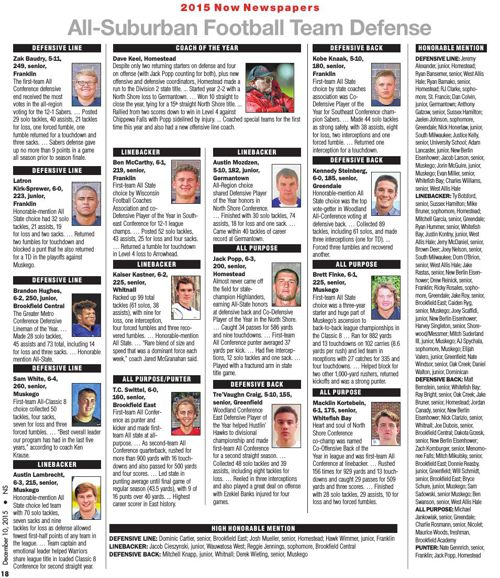 All-Suburban Football Teams 2015