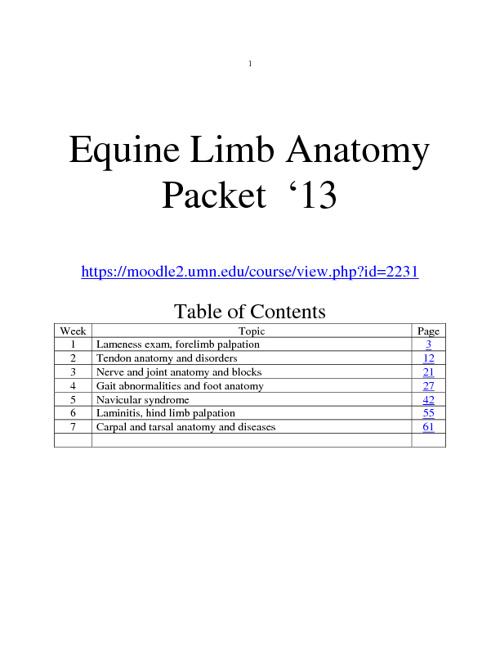 Equine Limb trial flip