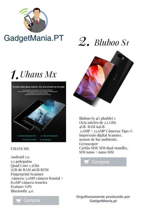 Catálogo GadgetMania.pt