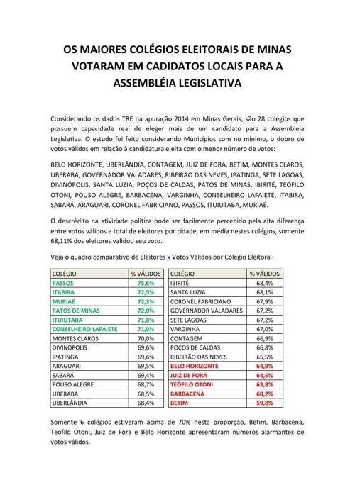 28 Maiores Colégios Eleitorais