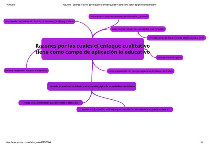 Razones por las cuales el enfoque cualitativo tiene como campo d