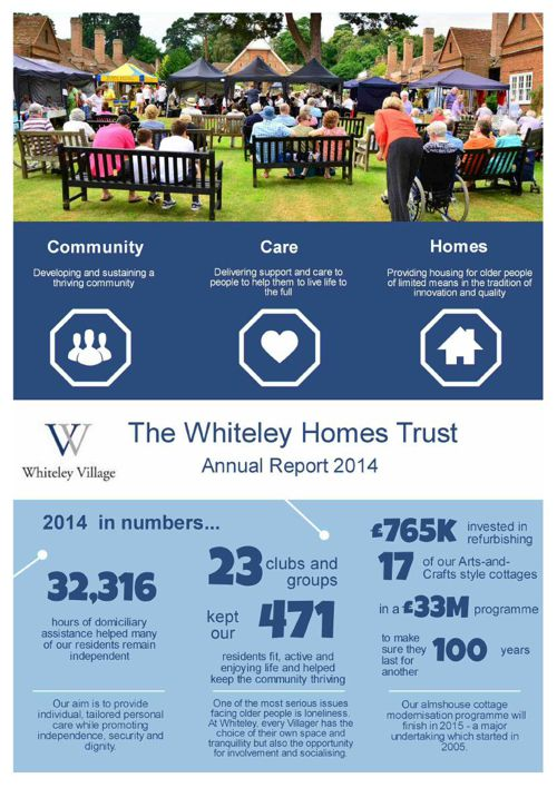 2014 Whiteley Homes Trust Annual Report
