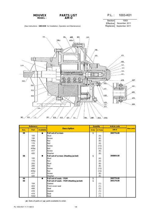 Mouvex AM O Parts List