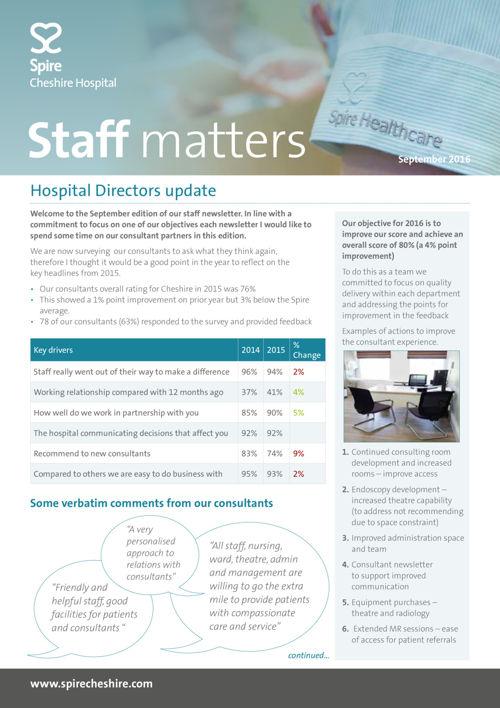 CH - Staff newsletter