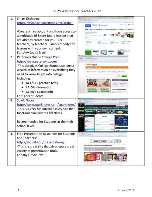 Best Teacher Websites