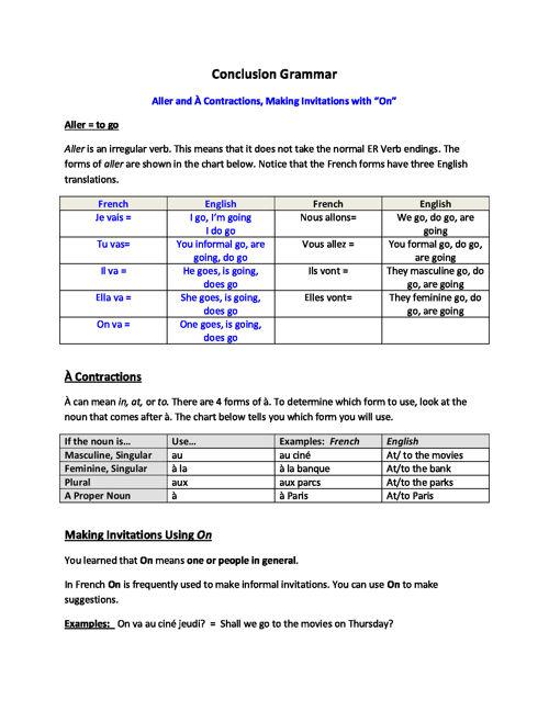 French IB Conclusion Grammar