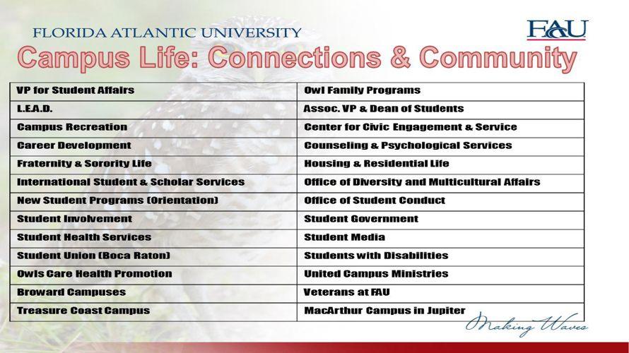 FAU Campus Life