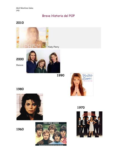 Breve Historia del POP