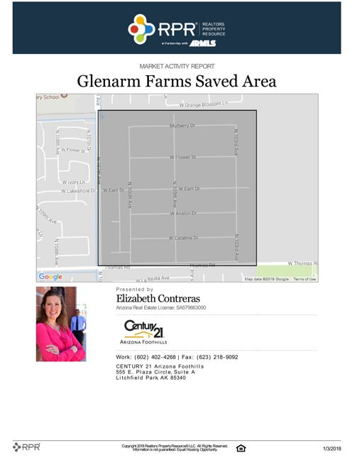December Glenarm Farms Market Activity