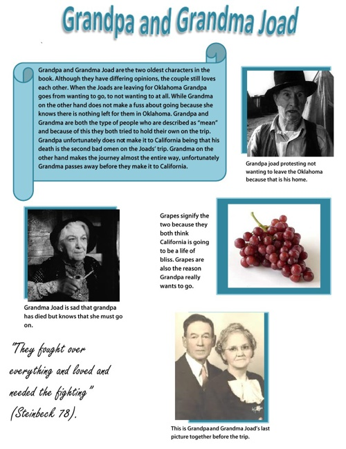 The Joad Family Scrapbook