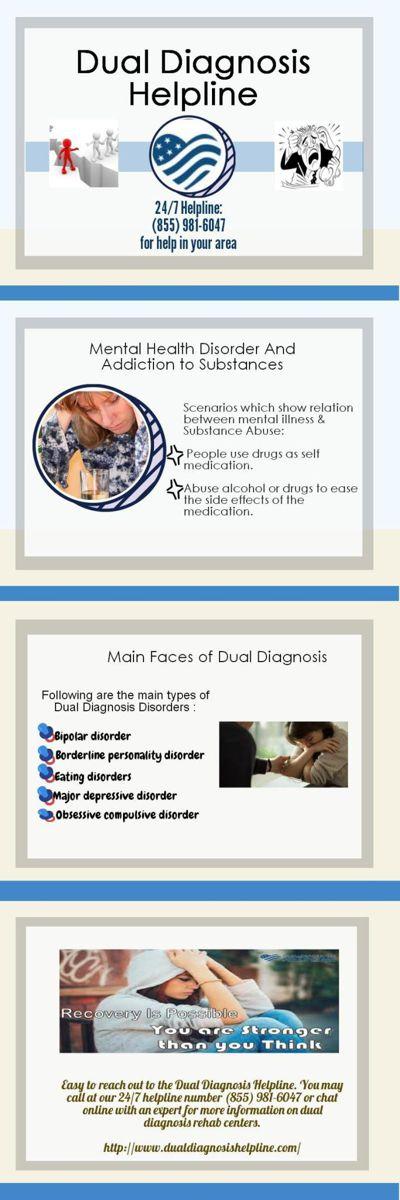 Types of Mental Disoders