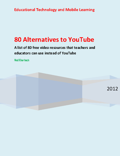 80 alternativ till Youtube