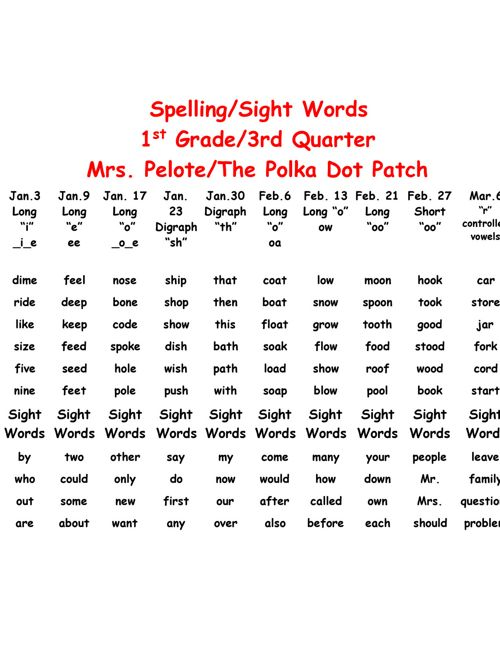 Spelling-Sight 1st grade 3rd quarter 2016:2017