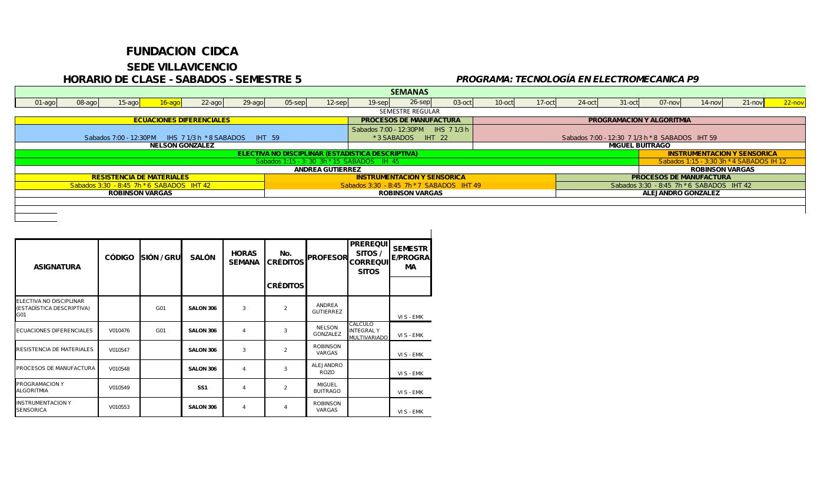 HORARIOS INDUSTRIAL Y ELECTROMECANICA SABADOS 2015-2