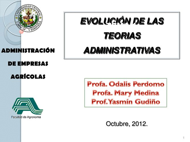 Evolución de las teorías administrativas.