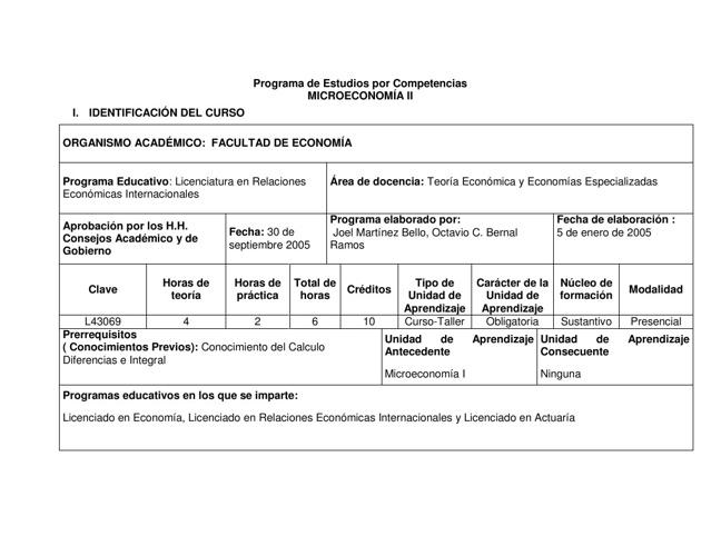 Programa de Estudio de la Asignatura Microeconomía II