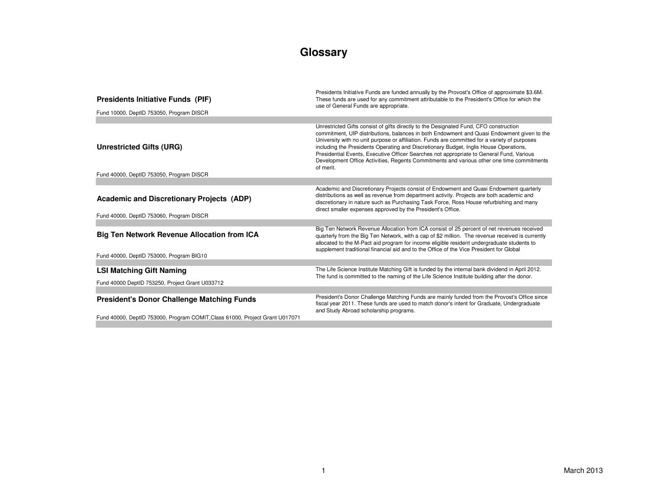Consolidated Report Web for Camie