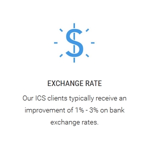 Interchange Financial Currency Exchange