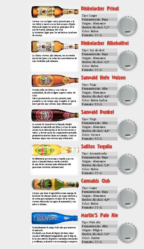 Carta de cerveses