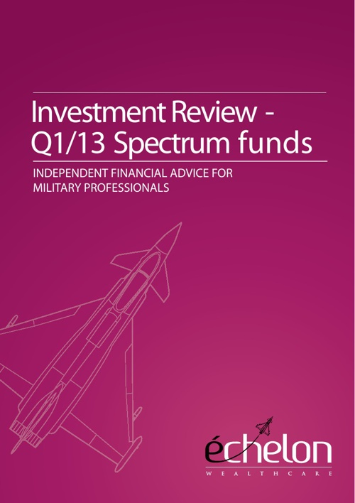 Investment Summary - Q1/2013 - Spectrum funds under management