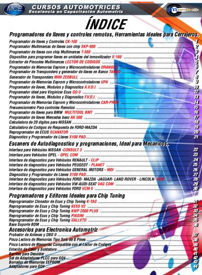 Catalogo de Productos zonatec