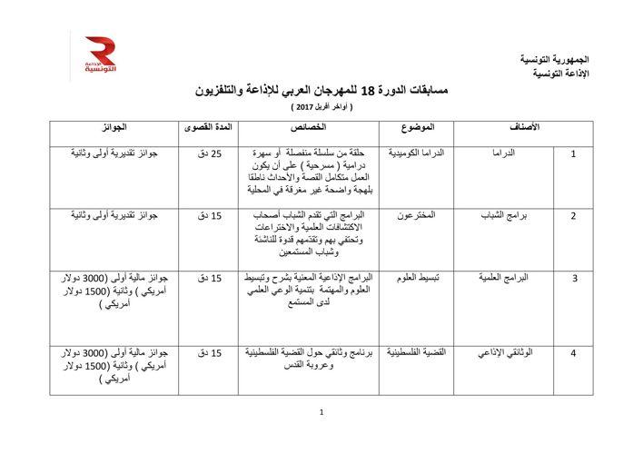 مسابقات-الدورة-18-للمهرجان-العربي-للإذاعة-والتلفزيون-
