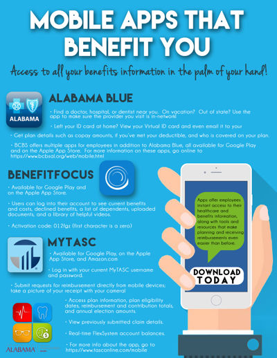 Benefits Infographics