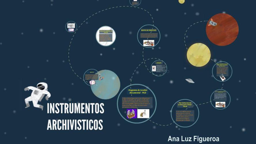 Instrumentos Archivísticos