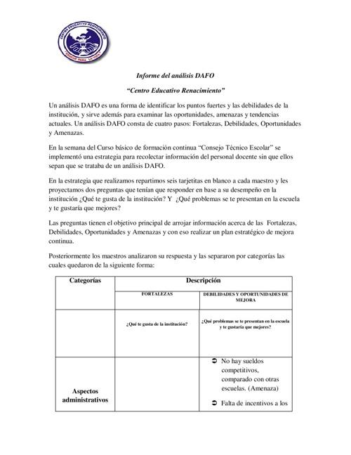 Informe análisis DAFO